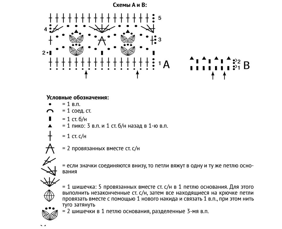 минфина инструкция приказ 152н